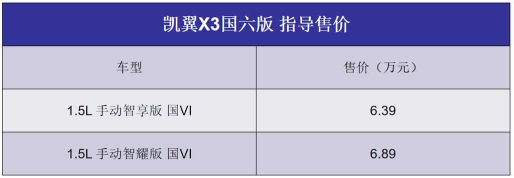 国六版凯翼X3上市,售价6.39-6.89万元