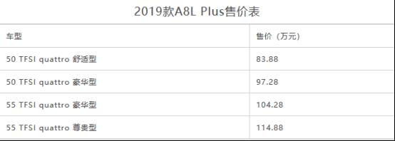 新款奥迪A8L Plus版上市,售价83.88万元起
