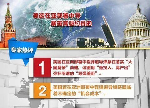《环球视线》专家热评丨宋晓军:美国在亚洲部署中程弹道导弹意