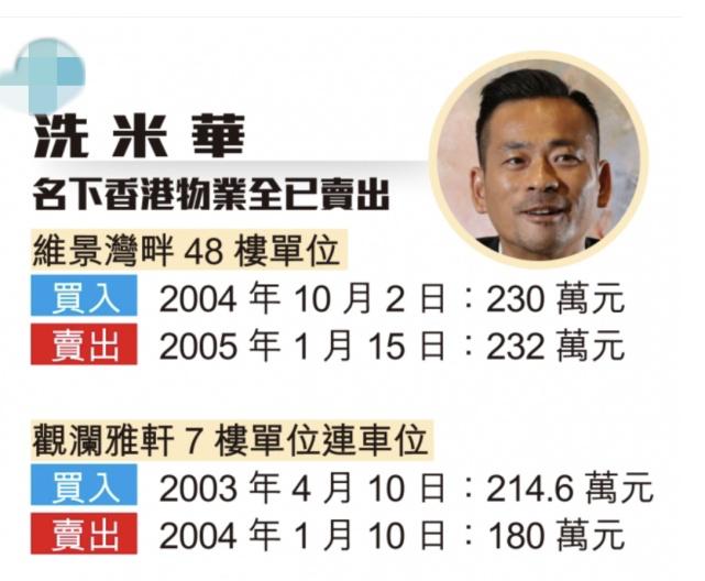 周焯华50亿财产分配,小三资产竟然比陈慧玲还多,但小三未必赢了