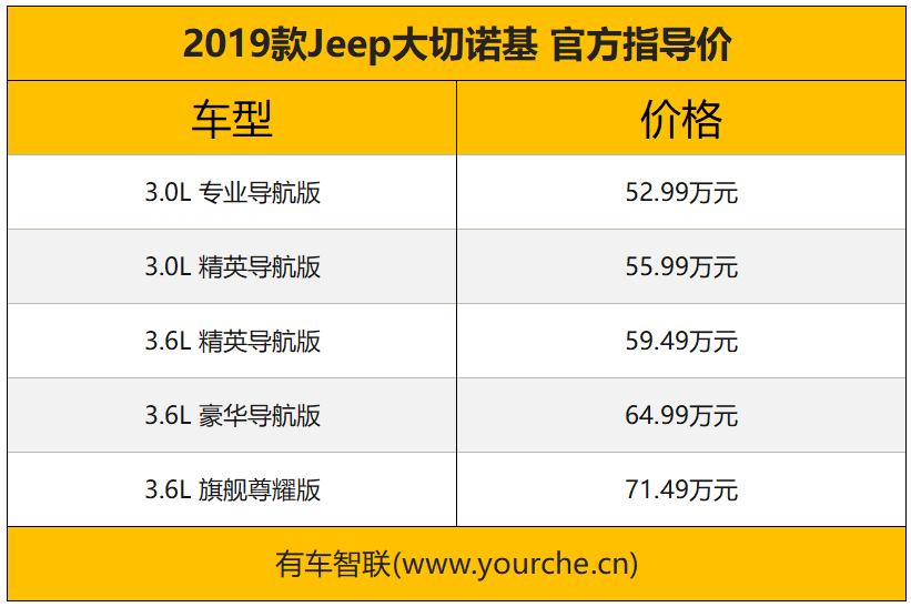 售价52.99万起/标配空气悬挂 新款Jeep大切诺基上市