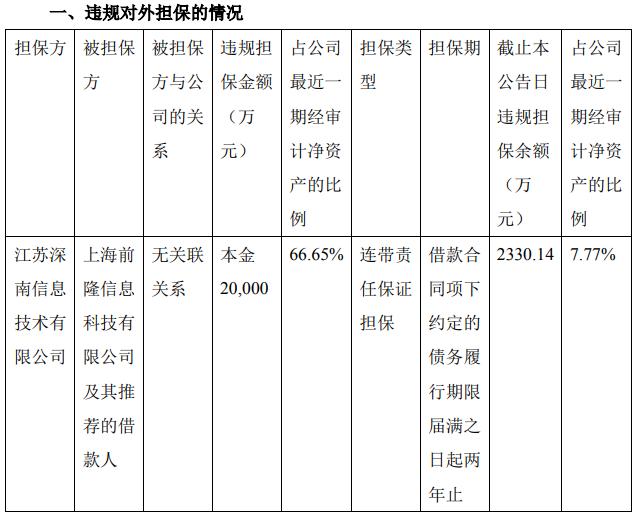 """红岭创投周世平旗下""""亿钱贷""""2亿元借款项目竟是违规担保"""