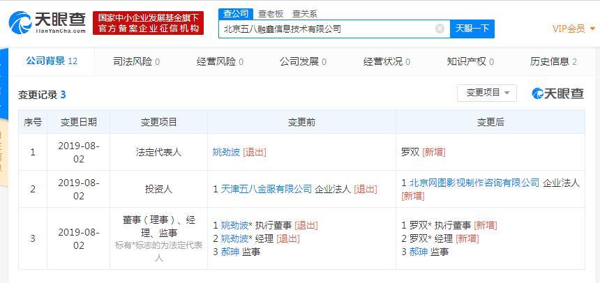 姚劲波卸任北京五八融鑫信息法定代表人