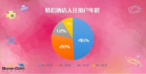 "<b>大数据解锁七夕:""包""治百病已out 如今流行送口红</b>"