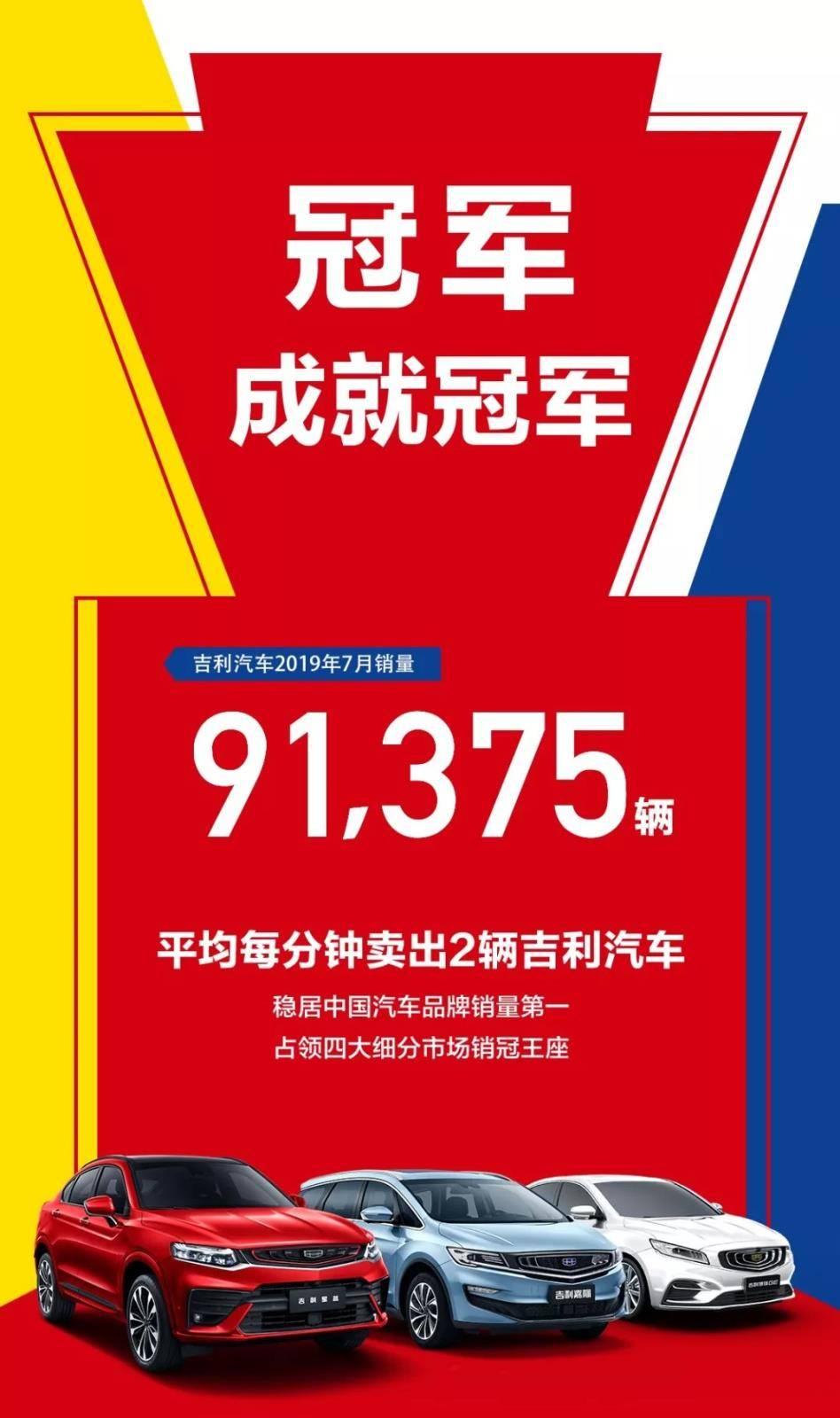 细分市场称王,吉利七月销量增长,达91375辆