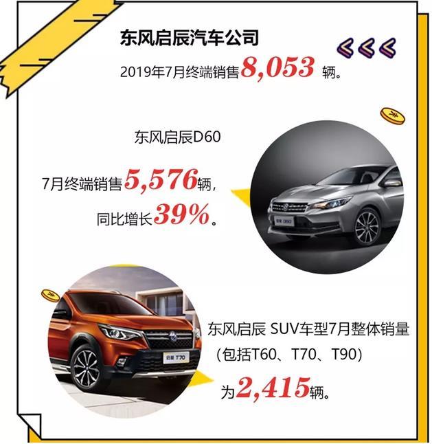 廉价日产,东风启辰7月销量止跌,将推3款纯电动汽车