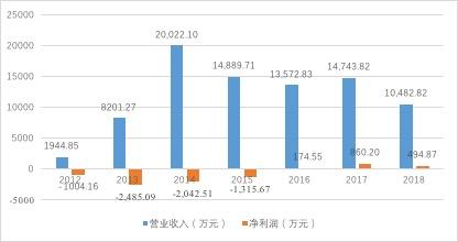 片仔癀与华润分手:1.66亿买回华润所持合资公司股权