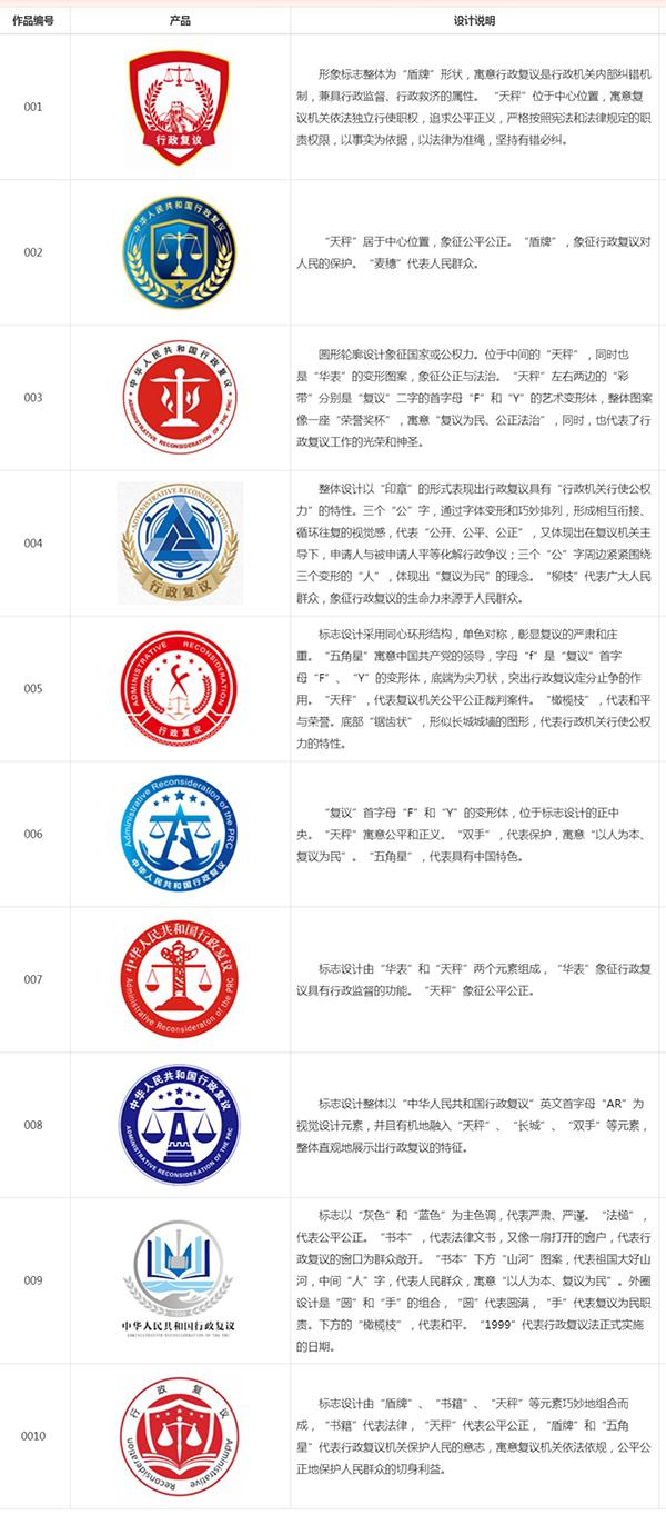 为制定统一行政复议形象标志 司法部明起网络投票|行政复议