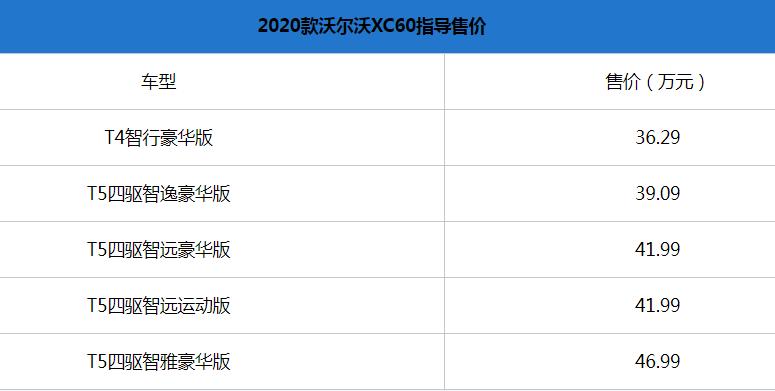 沃尔沃XC60正式上市,售价36.29-46.99万元