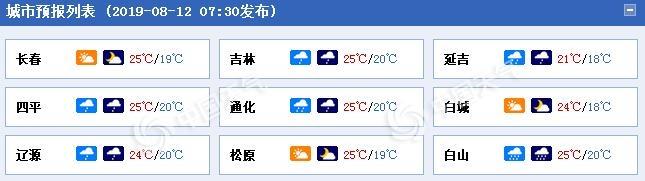 <b>利奇马外围云系影响吉林 辽源通化等地局地暴雨|台风</b>