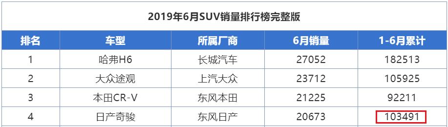 """快3河北预测走势图,""""雅阁王""""什么鬼?这5款好车可能被""""车标""""耽误了!"""