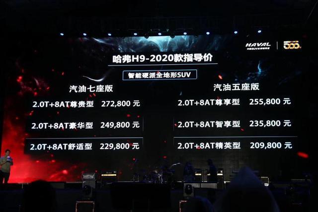 新款哈弗H9上市20.98万起售 注定以惨淡销量收场