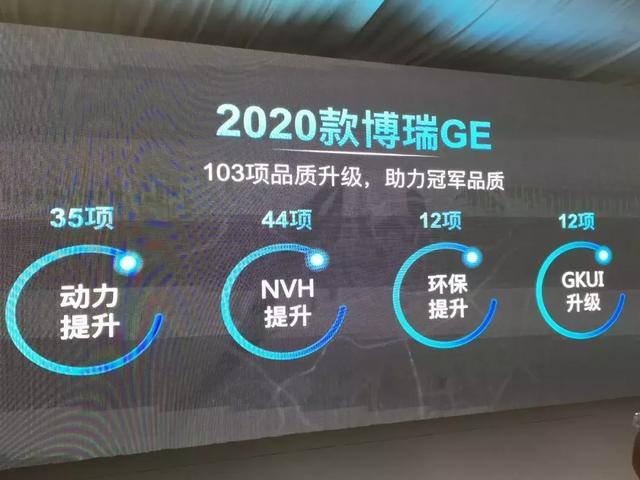 不到20万的最全动力B级车,百公里加速仅7.4S,最快充电时间1.5h