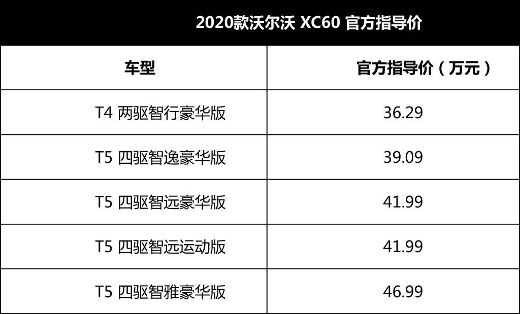 2020款沃尔沃XC60上市售36.29-46.99万元