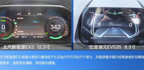 新潮造型多变空间 北汽新能源EX3 VS比亚迪元EV535