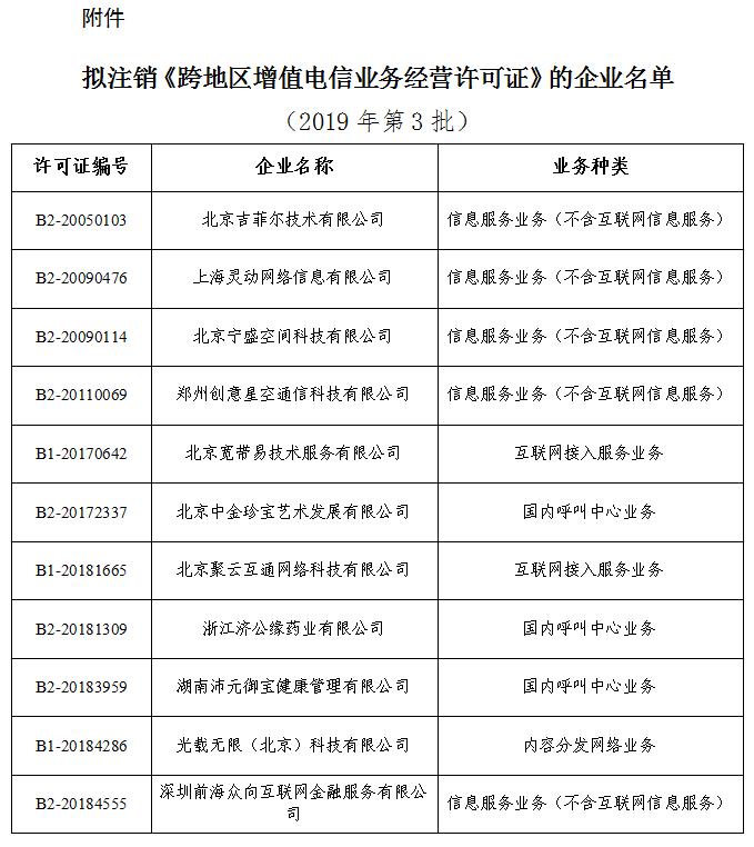 工信部拟注销11家企业跨地区增值电信业务经营许可