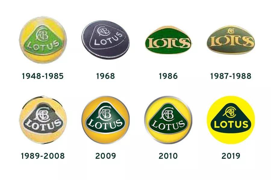 路特斯换新LOGO 重塑未来