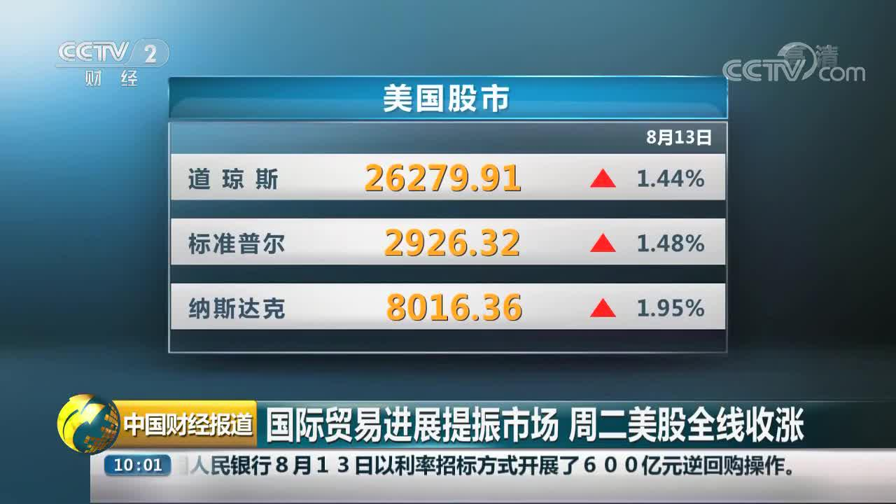 国际贸易进展提振市场 周二美股全线收涨