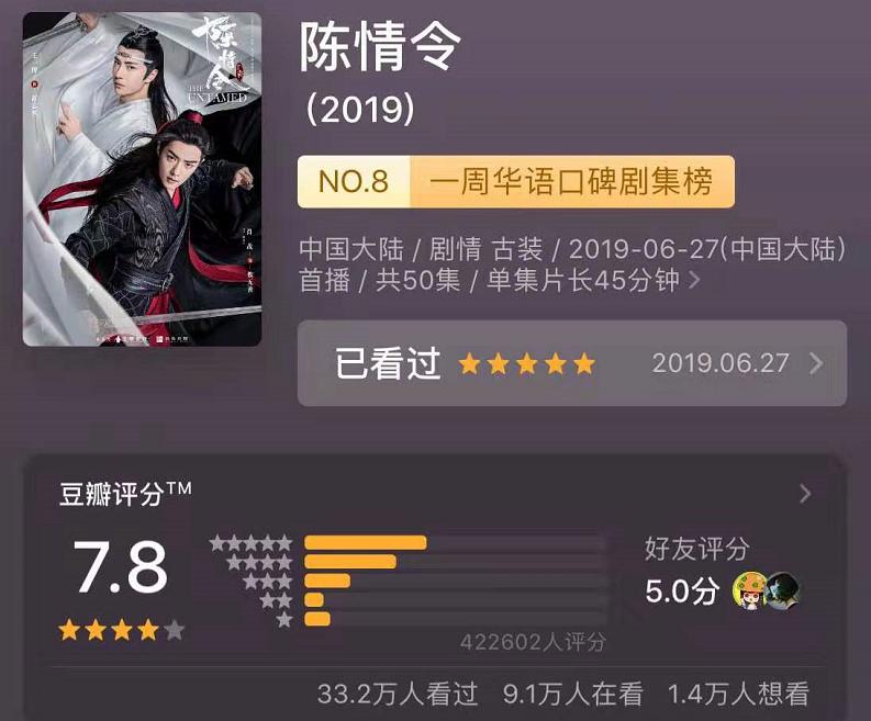 《陈情令》大结局!口碑逆袭火到国外,在外网亚洲剧中评分第一