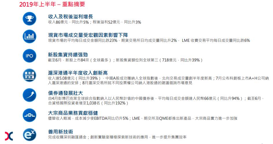 港交所总裁李小加:科创板前期工作充分 结果令人满意