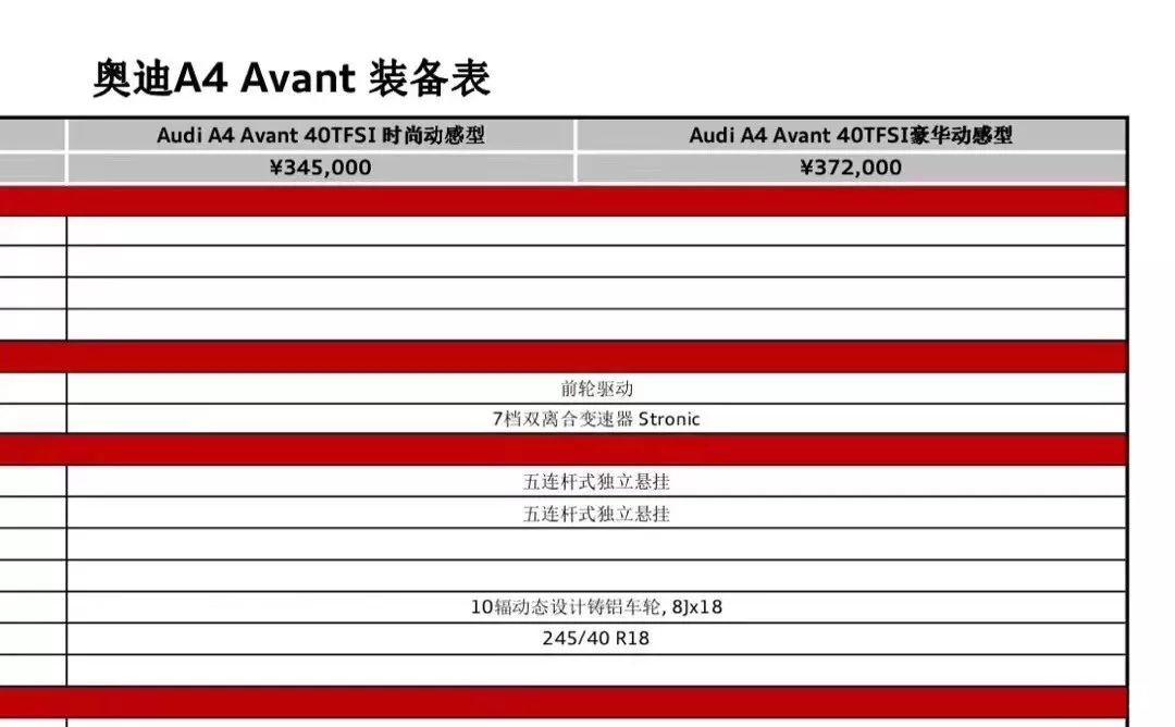 售34.5万起/搭载2.0T发动机 新款奥迪A4 Avant售价曝光