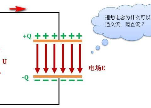 电容器隔直流通交流,科普短文