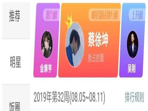 蔡徐坤不再低调,新歌上线数据反超周杰伦,IKUN:王者归来!