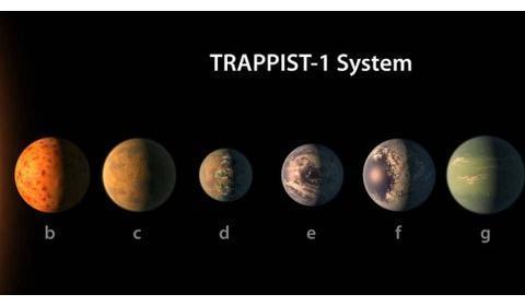 太空望远镜研究,TRAPPIST-1的行星是否有大气层