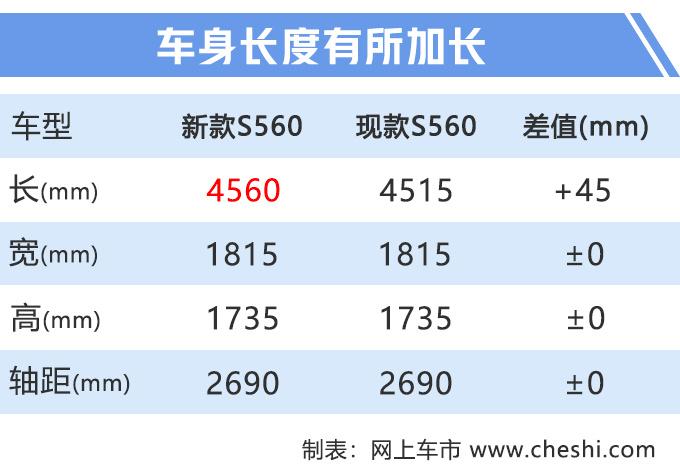 6万多买7座SUV,比博越大还便宜,你会买吗?