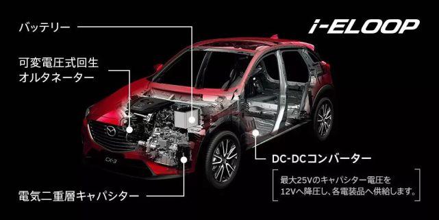 你知道马自达曾经使用丰田的混合动力技术吗?| 典故