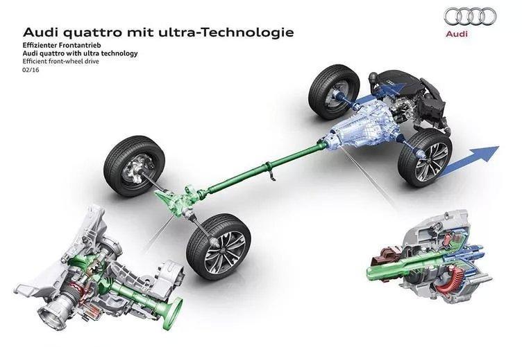 为什么说quattro ultra四驱和双离合变速箱与奥迪Q5L才是绝配?