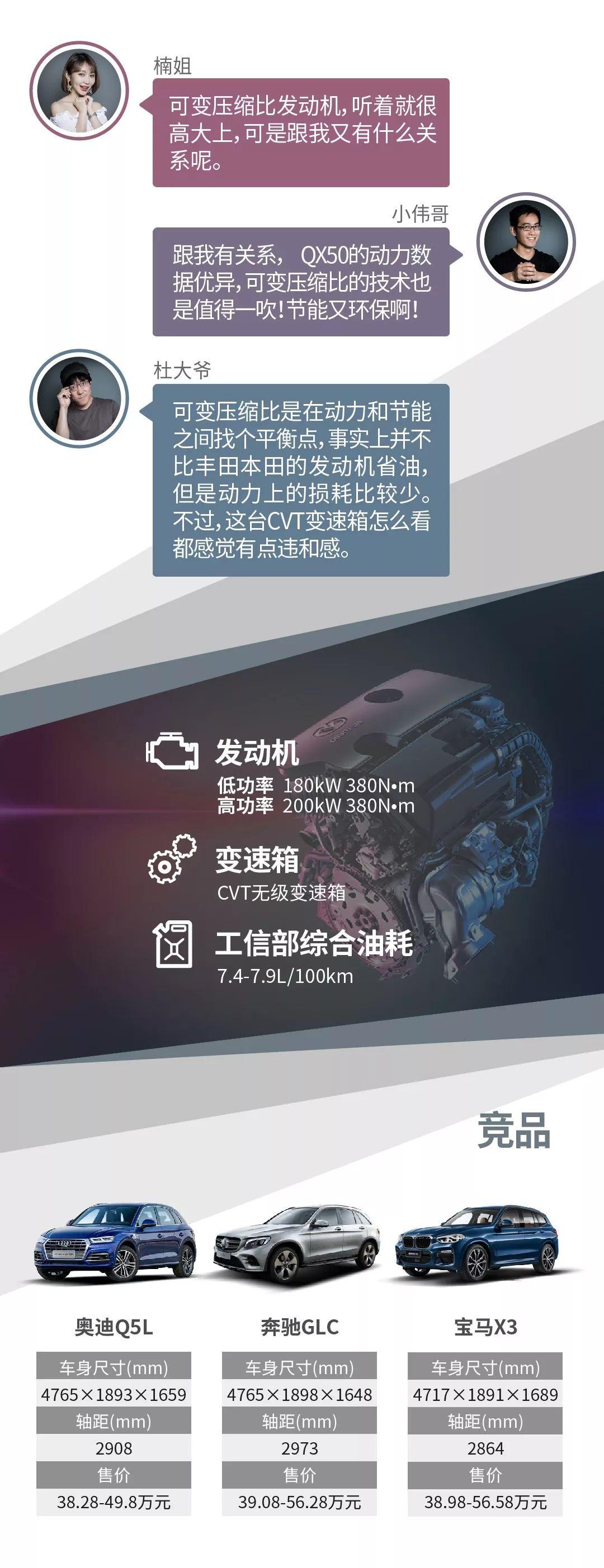 一张图看懂英菲尼迪QX50,叫好不叫座的小众豪华中型SUV?