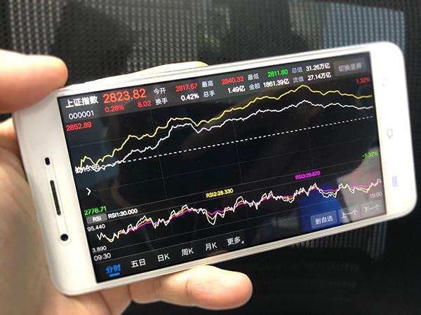 秦洪:多头调整策略 市场崛起新强势股