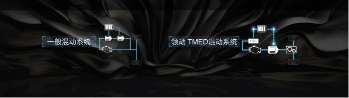 卡罗拉、雷凌E+劲敌来袭,北京现代领动插混百公里油耗仅1L!