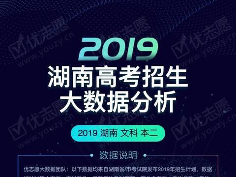 2019湖南文理科本二高考招生大数据分析,哪些专业招生火爆?