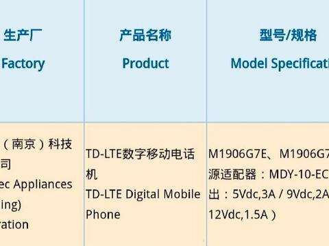 抢占千元市场?6400万像素+联发科G90T,红米Note 8你觉得如何?