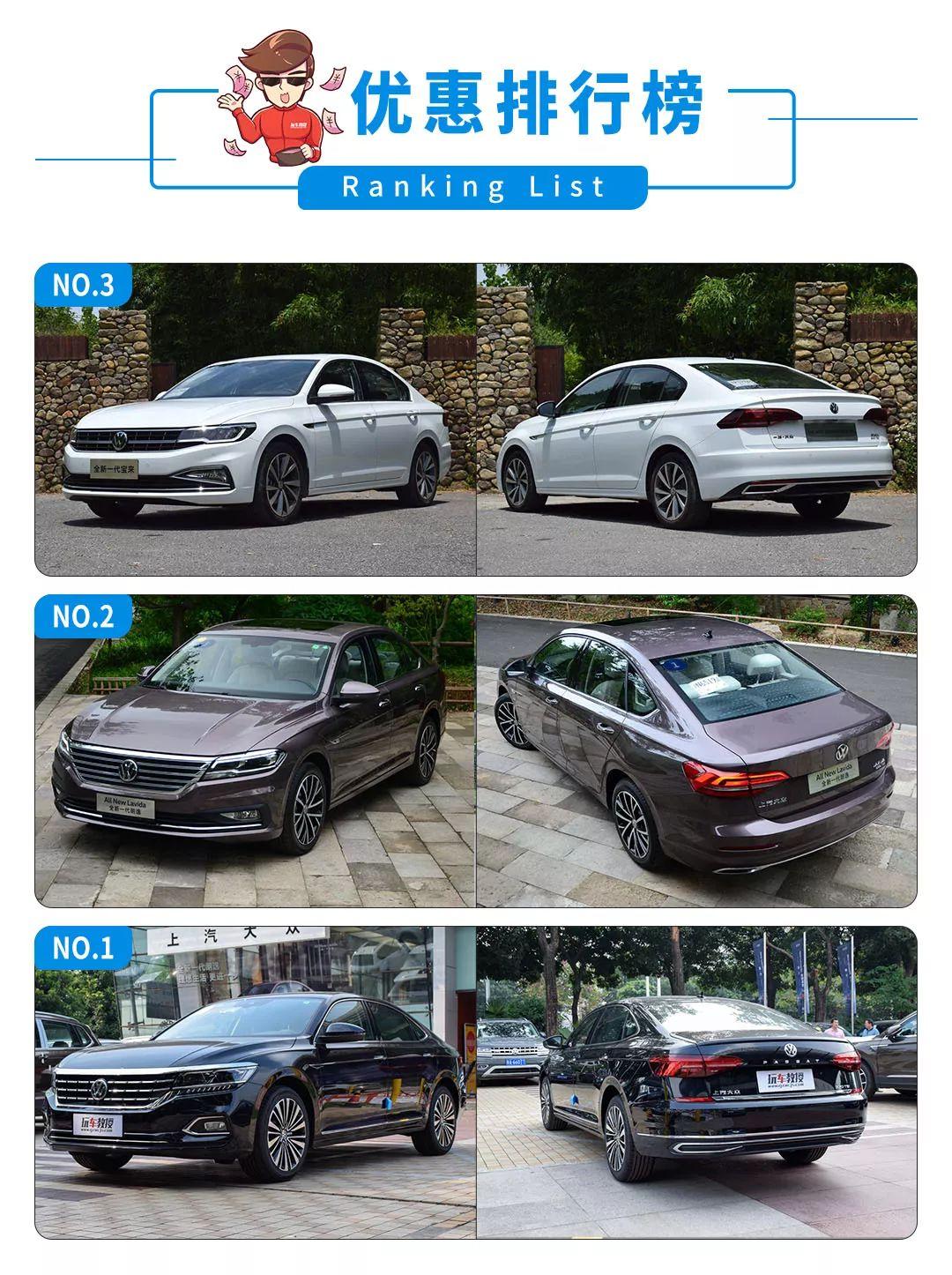 7月销量超高的几款轿车/SUV优惠曝光,最高降了10几万…