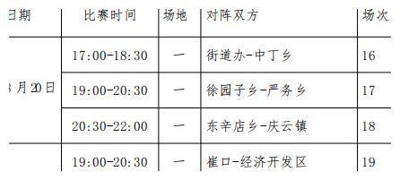 2019年庆云县职工篮球开赛,附比赛日程表