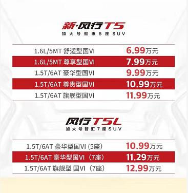 风行T5/T5L上市,6.99万起,动力总成升级 增配不加价