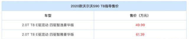 沃尔沃S90T8插混,不如买宝马5系插混?