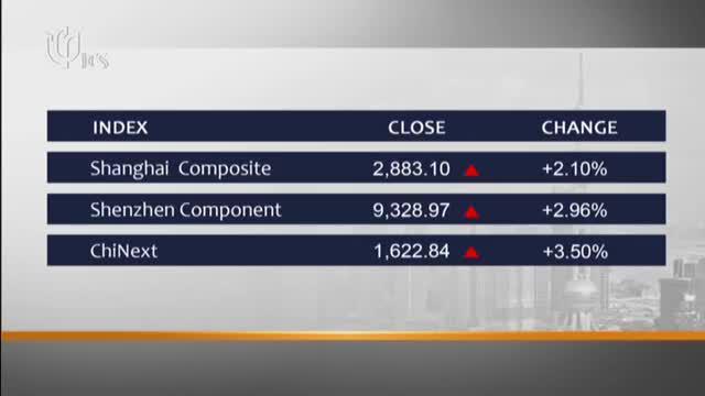 China's stock market on Aug 19  8月19日中国股市