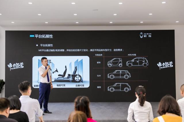 """欧拉R1凭什么能成为""""全球第一精品电动小车""""?"""