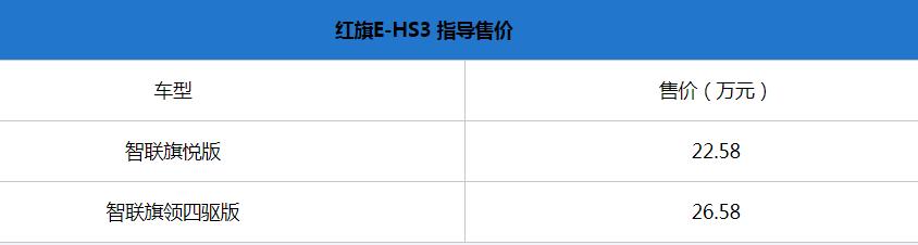 红旗E-HS3正式上市,补贴前售22.58-26.58万元