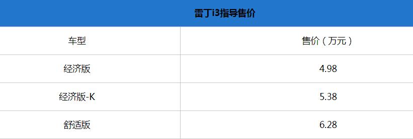 雷丁i3正式上市,售价区间为4.98-6.28万元