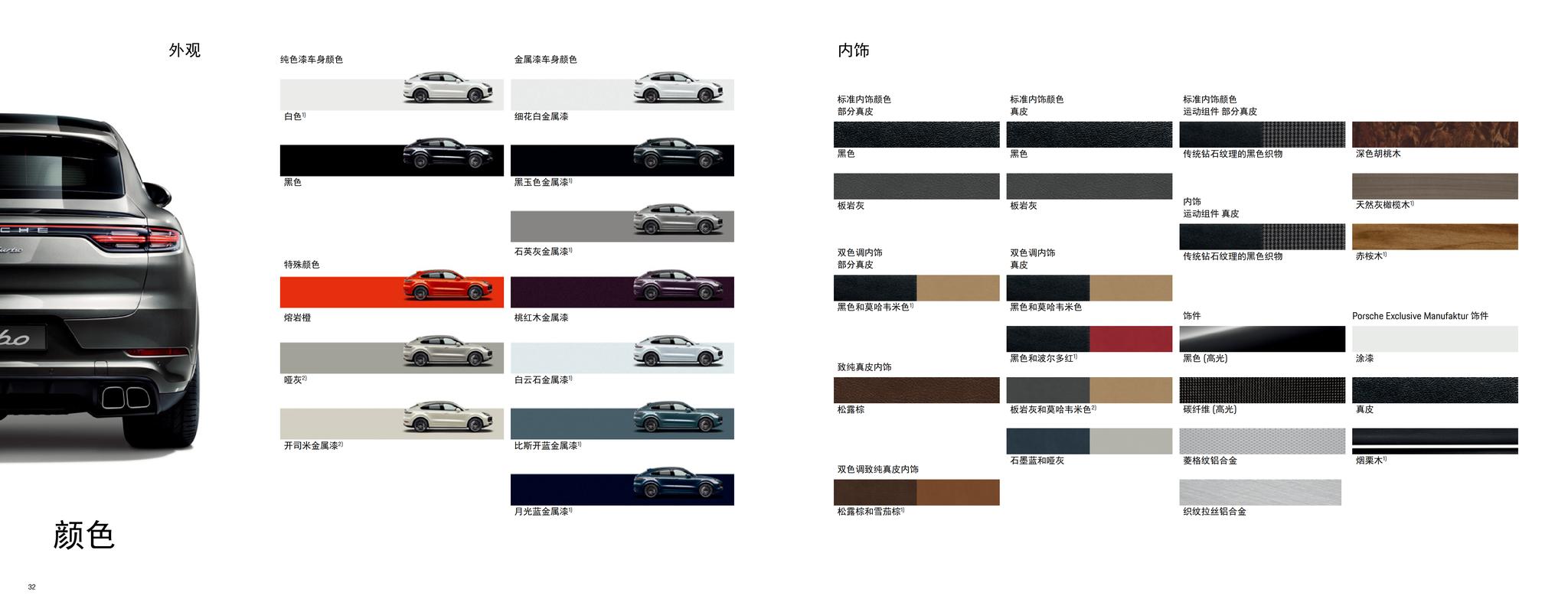 售价101.2万元,插混SUV Cayenne E-Hybrid Coupé你会买吗?