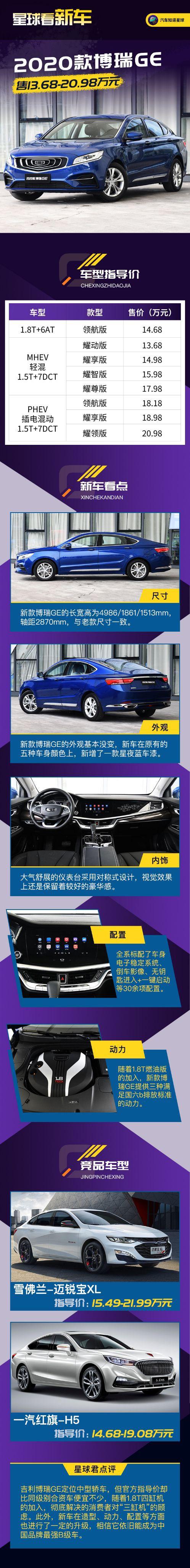 一图看新车,2020款吉利博瑞GE正式上市,售13.68万起!