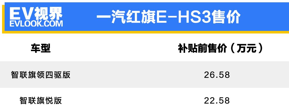 一汽红旗E-HS3纯电动SUV正式上市 补贴前售价22.58万起