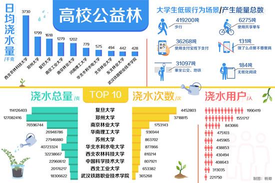 http://www.hjw123.com/huanbaochanye/40038.html