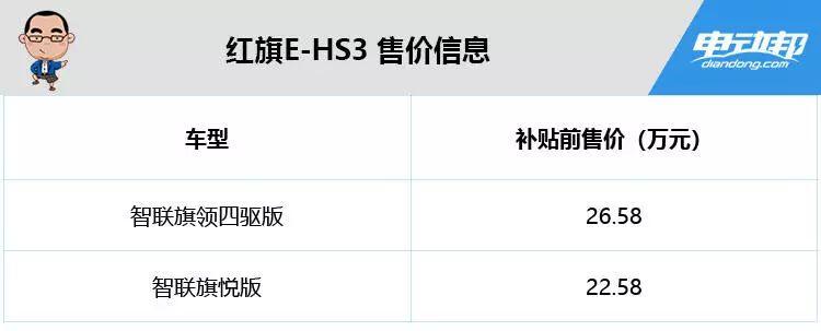综合续航407km,补贴前22.58万起!红旗E-HS3正式上市