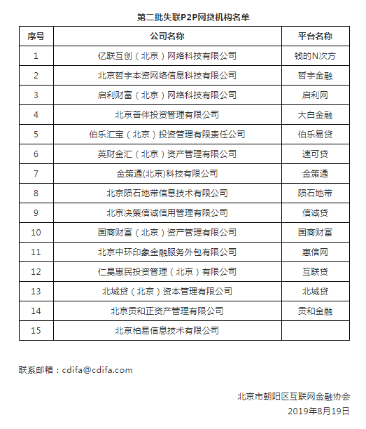 北京公示第二批15家网贷黑名单 已有平台被判非吸罪